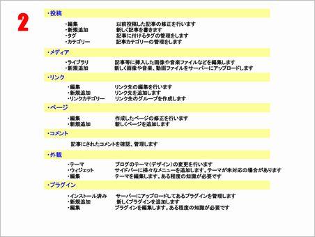 free-wordpress27-manual02