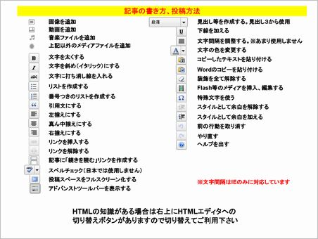free-wordpress27-manual04