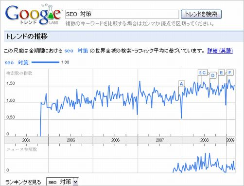 google-serps-change04