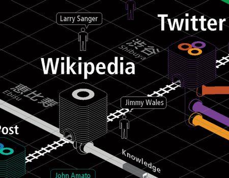web-trend-map02