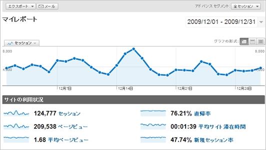 google12-01