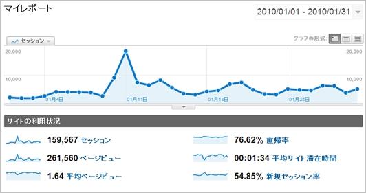 2010-01-analytics01