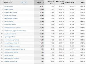 2010-01-analytics02