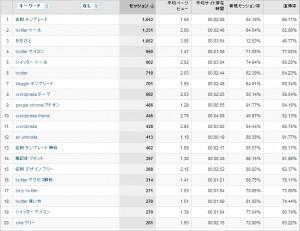 2010-01-analytics03