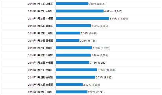 2010-01-analytics04