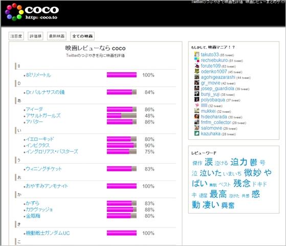 coco03