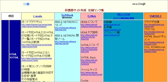 mobile-site-27