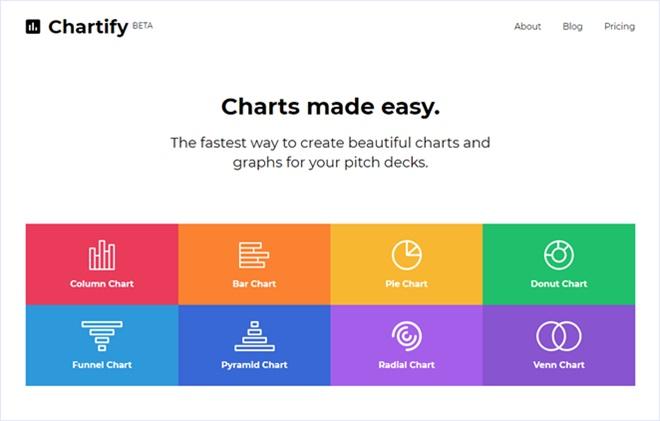 円グラフや棒グラフなど、様々なチャートを作成し、画像でDLしたりシェアできる・「Chartify」